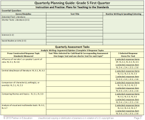 Newly updated PARCC Aligned Common Core Curriculum & Assessment Planners