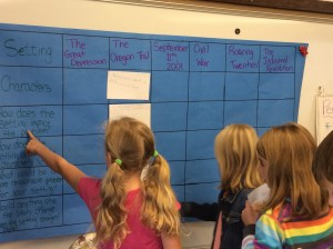 Conversations to organize comparisons