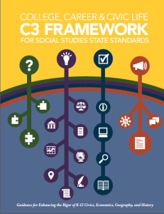The C3 Framework is grounded in four dimensions: Developing Questions /Planning Inquiries; Applying Disciplinary Tools/Concepts; Evaluating Sources/Using Evidence; Communicating Conclusions/Taking Informed Action