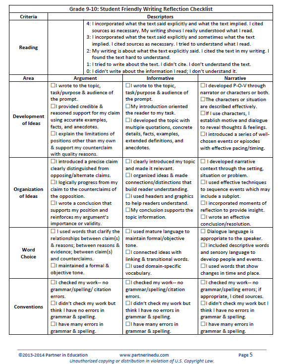 essay scoring checklist New york state thematic essay scoring rubric 5 • shows a thorough understanding of the theme • addresses all aspects of the task • shows an ability to analyze, evaluate, compare, and/or contrast issues and events.