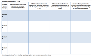 Achieve's Student Work Protocol suggests bringing a range of student work and looking at those first individually and then as a group. Questions at the top of each column guide the discussion.